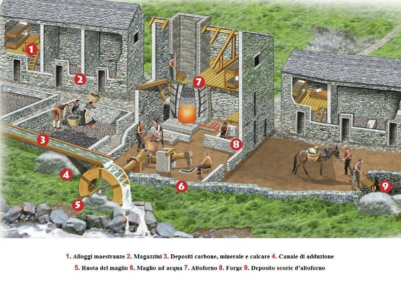 Image 0 - Maglio e forno di Carena